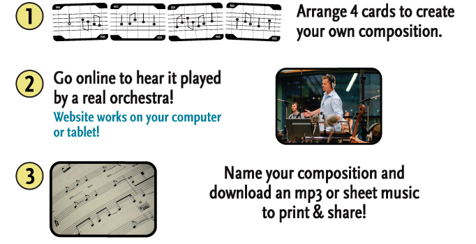 Compose Yourself How-To Play