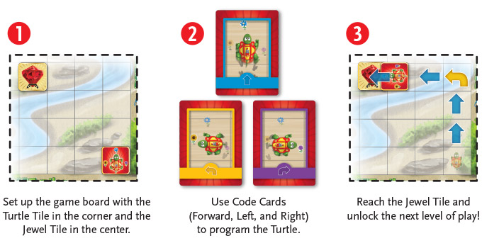Robot Turtles How-To Play