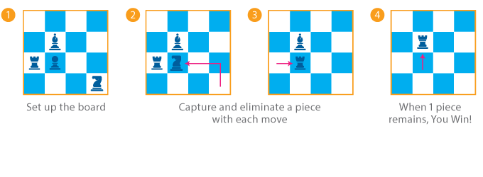 Solitaire Chess Brain Fitness How-To