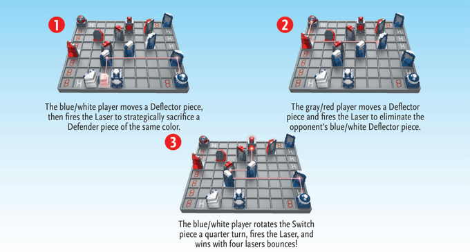 Laser Chess How-To Play