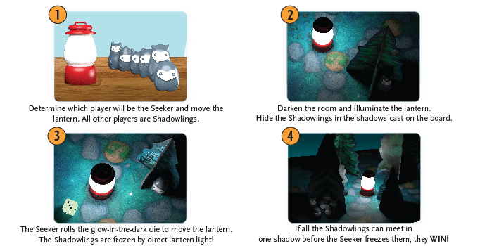 Shadows In The Forest How-To Play