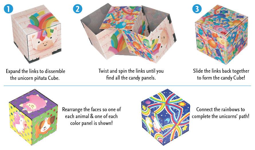 Block Chain Unicorns: How to Play diagram